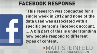 Facebook's ethics questioned